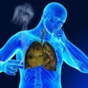 Как очистить легкие после курения в домашних условиях
