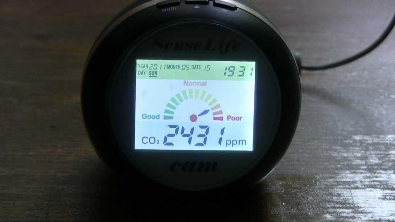 Виды и применение газоанализаторов
